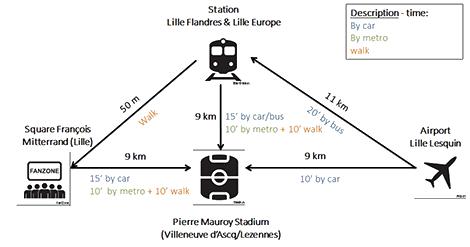 plan_mobilite_eurofoot